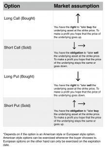 Option basics Cheatsheet