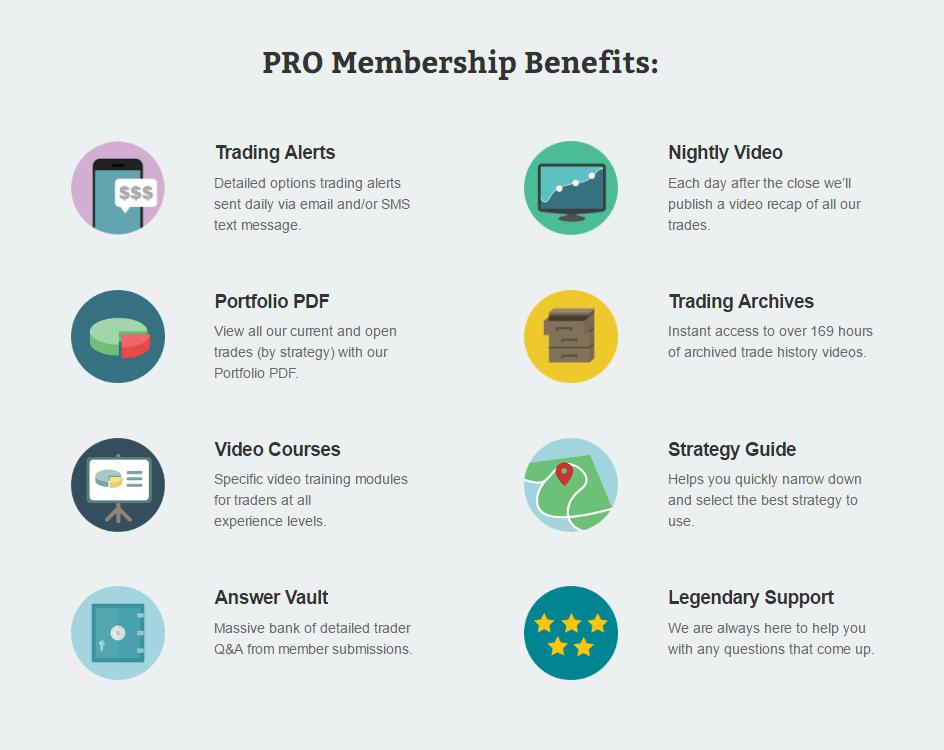 pro basic membership optionalpha