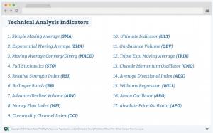 signals indicators