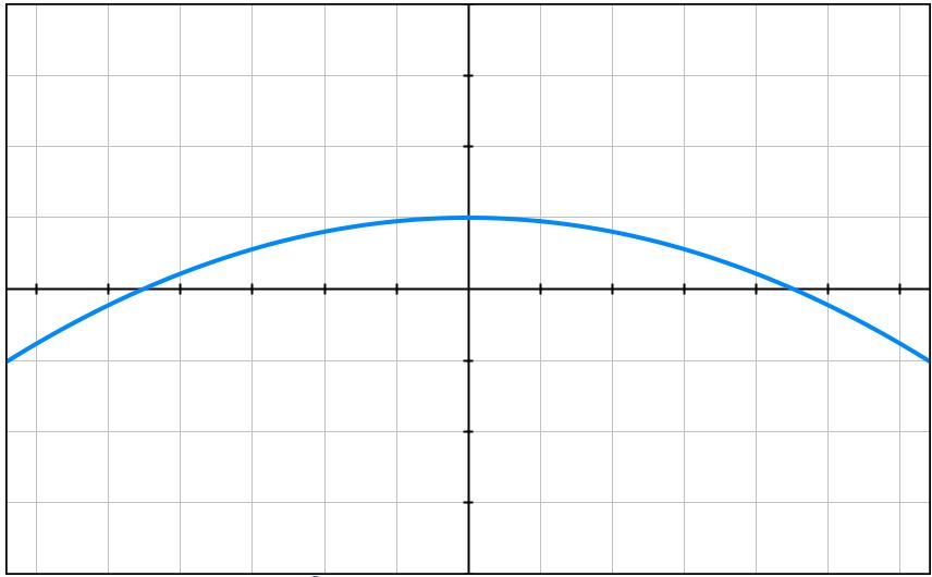 graph market neutral