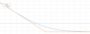 long put options payoff diagram