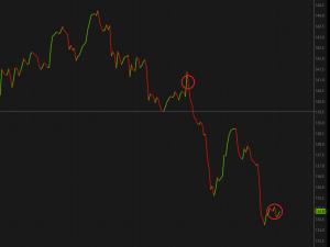 Iwm chart credit spread example