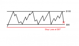 risk management stop loss