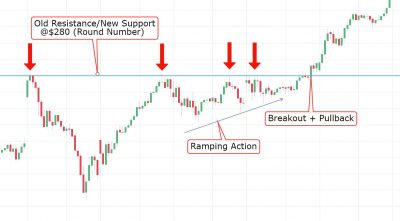 Breakout Example