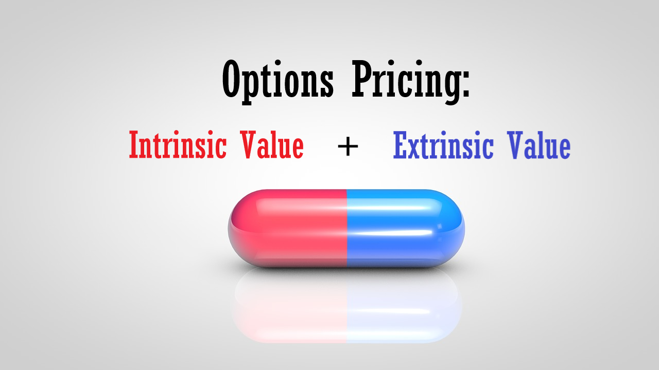 Options trading pricing comparison