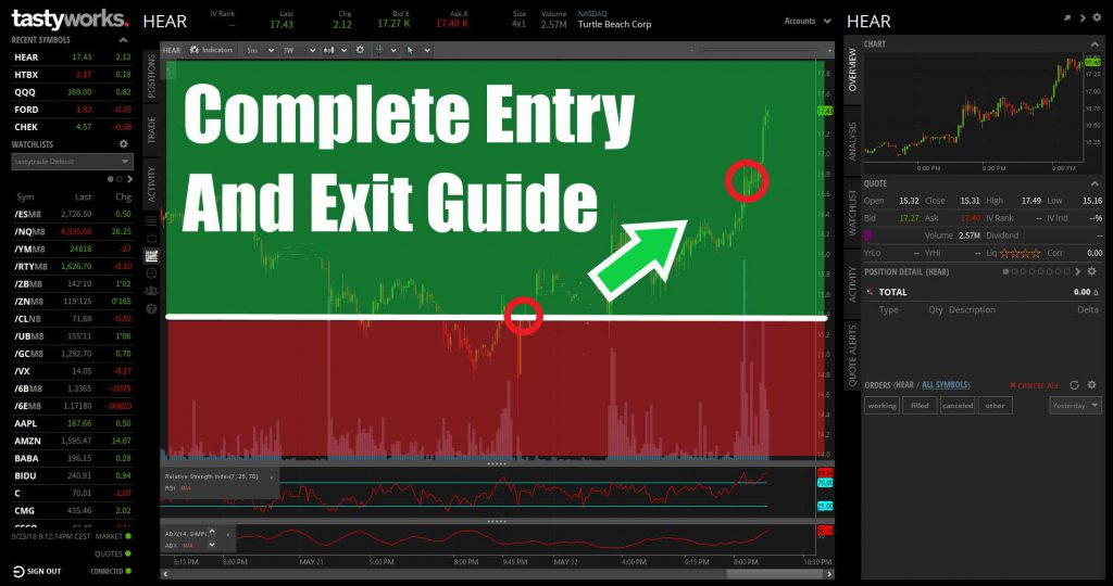 complete entry and exit guide