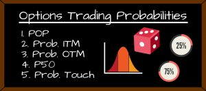 Options Trading Probabilities