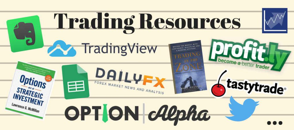 27 Options Trading Resources That You Need | Trade Options