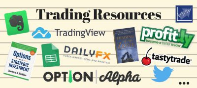 Options Trading Resources