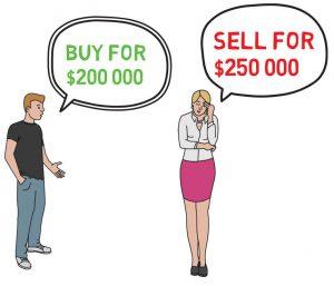 Trading options bid ask spread