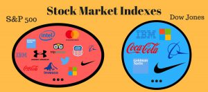 what is a market index