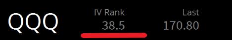 IV rank