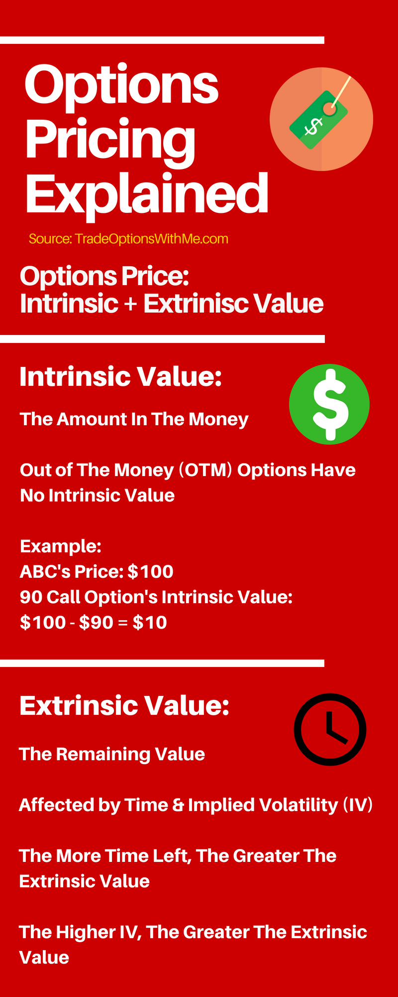 options pricing infographic