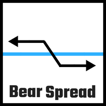 Bear Spread Payoff