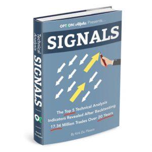 option alpha signals report