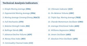 optionalpha signals indicators