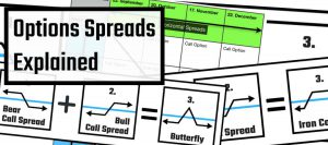 options spreads explained