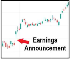 earnings announcement