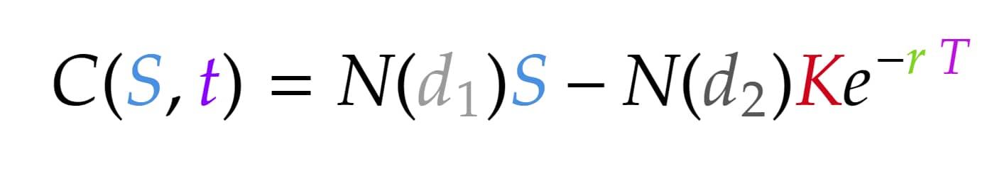 Black Scholes Formula