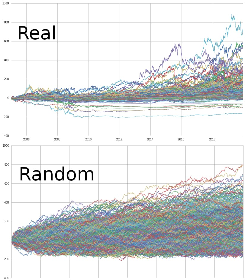 Random Walk Distribution