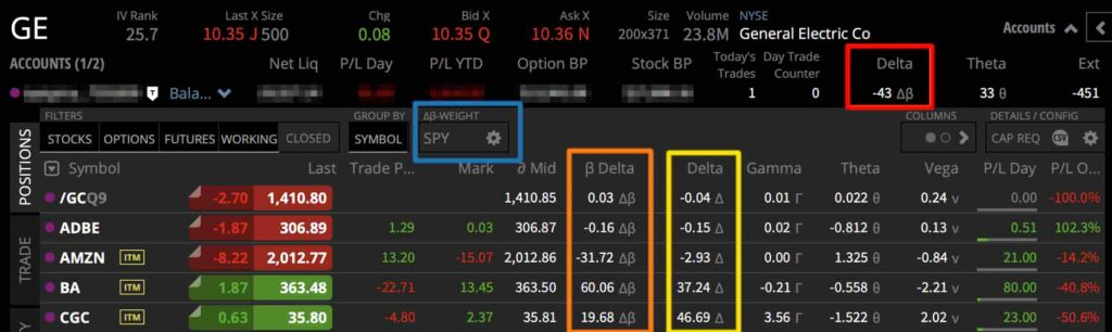 beta weight in tastyworks